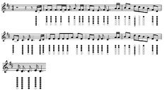 The Rising Of The Moon tin whistle notes and sheet music