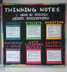 Bulletin Board idea --  Reading comprehension bulletin board for English class. Thinking notes or annotation prompts. Mrs. Pickens' English classroom.