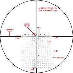 A Look at Leupold's New MOA-based TS-32X1 Reticle | Gun Digest Long Range Hunting, Shooting Equipment, Sniper Training, Tactical Rifles, Hunting Scopes, Rifle Scope, Guns And Ammo, Knives, Tactical Guns