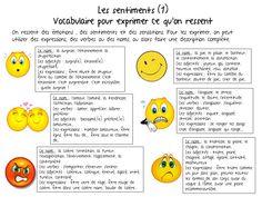 Vocabulaire les sentiments Ap French, Core French, French Class, French Lessons, French Teacher, Teaching French, Language Study, French Language, Language Arts