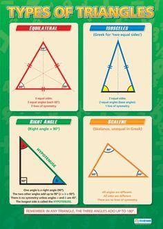 Types of triangles poster math gcse math, triangle math и ma Math Resources, Math Activities, Triangle Math, Math Charts, Gcse Math, Math Poster, Math Formulas, E Mc2, Little Bit