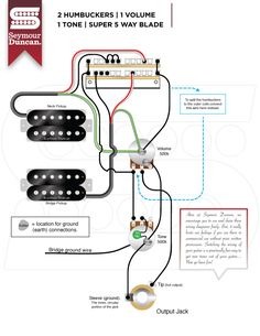 guitar wiring diagram 2 humbuckers 3 way toggle switch 2 volumes 2 tones individual coil taps in. Black Bedroom Furniture Sets. Home Design Ideas