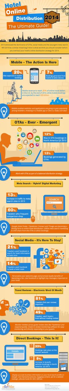 "[infographic] ""Hotel Online Distribution 2014 – The ultimate guide"" Jan-2014 by eRevmax.com"