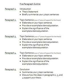 Argumentative Essay Outline Worksheet College  Outline For
