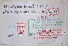 Capacity-anchor-chart