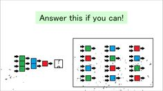 if you are genius solve this #5