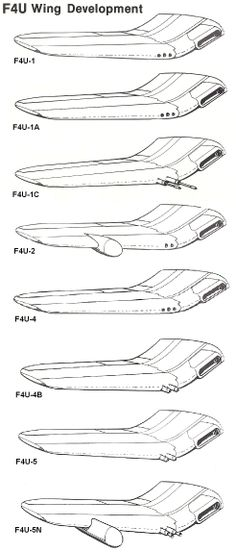 Corsair Wing Development