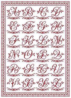 Alphabet sajou en point de croix rouge nomé Alphabet de Brocante de Clorami Designs