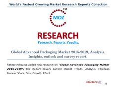 Description- Research scope of the global advanced packaging market Technavios…