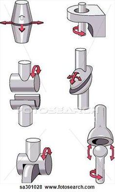 mechanics joints - Google Search