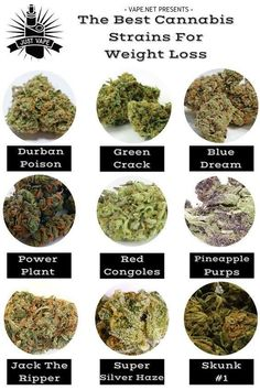 Lose Weight With Weed!