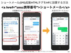 ショートメール(SMS)起動HTMLタグをHPに設置する方法 http://yokotashurin.com/etc/sms.html