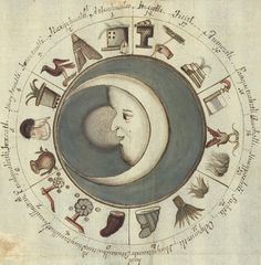 Moon phases image from Vaticinia Pontificum, earliy 15th century