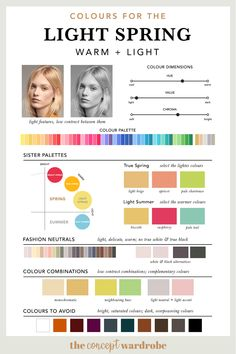 If you have just discovered that you are a Light Spring in the seasonal colour analysis, find out which colours look best on you. Light Spring Palette, Spring Color Palette, Spring Colors, Warm Spring, Bright Spring, Skin Undertones, Seasonal Color Analysis, Colors For Skin Tone, Color Me Beautiful