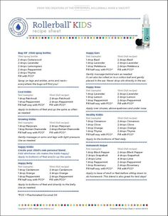 Kids Rollerball recipes