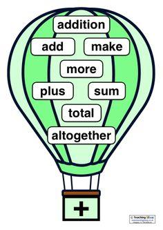 Maths Vocabulary on Hot Air Balloons
