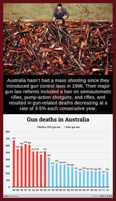 This is what the gun control laws have done for Australia. Do we really need to let our children be targets? Their right to live far exceeds the right for a gun nut to have an assault rifle.