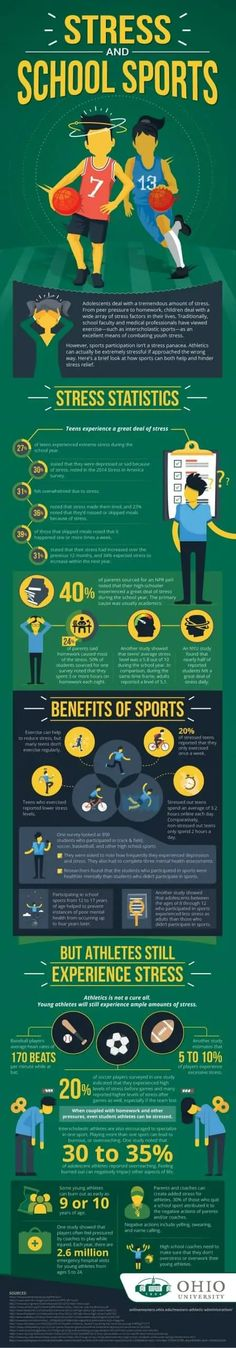 infographic Student Stress, Benefits Of Sports, Teen Mental Health, Stress Factors, Learn Something New Everyday, Dealing With Stress, School Sports, How To Be Likeable, How To Run Longer