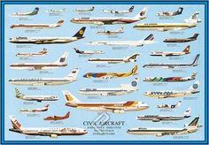 Poster,  Civil Aviation