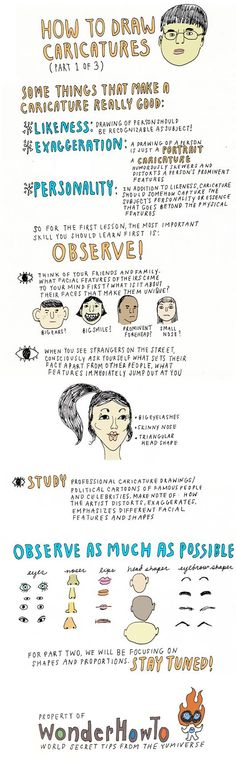 how to draw caricatures 1