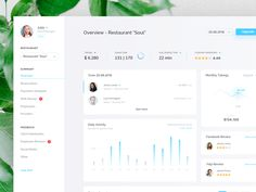 Hello,  Hope your week is going great. Dashboard for restaurants this time from me. I hope that you will like it!   Make sure to check the attachment for detailed view  ___  Follow us on Twitter &a...