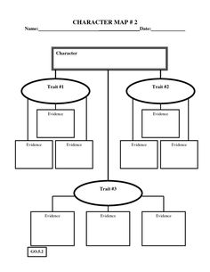 Finding the Main Idea Graphic Organizer with Space for