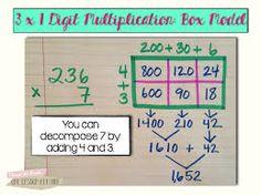 interactive notebook partial product multiplication ile ilgili görsel sonucu