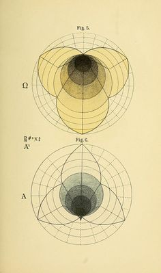 Geometrical Psychology: Benjamin Betts's 19th-Century Mathematical Illustrations of Consciousness