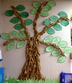 My Classroom Synonym Tree - I made this by twisting brown paper bags together.