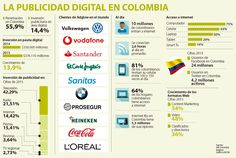 """Publicidad tradicional y digital se deben complementar"" Smart Tv, Sem Internet, Map, Traditional, Advertising, Maps"
