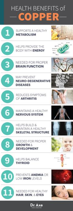 Copper Health Benefits List Infographic - Lack of copper shows up as grey hair, skin-wrinkling and accelerated ageing. It's important for keeping hair from turning gray and thinning.