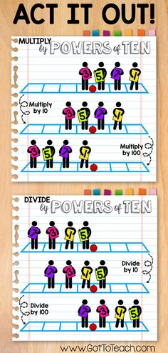 and Divide by Powers of Ten! Multiply and Divide by Powers of Ten. Remember, the decimal point doesn't move, the numbers do!Multiply and Divide by Powers of Ten. Remember, the decimal point doesn't move, the numbers do! Math Resources, Math Activities, Math Games, Math Strategies, Math Place Value, Place Values, Place Value With Decimals, Fifth Grade Math, Fourth Grade