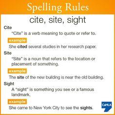 Forum | . | Fluent LandSpelling Rules; CITE, SITE, SIGHT | Fluent Land