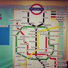 Tube Map Word Display School Displays, Adverbs, Corridor, Phonics, English Language, Spelling, School Ideas, Tube, Classroom