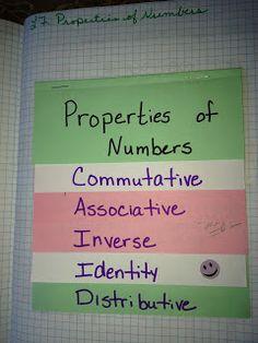 I Teach Math.: Algebra 1 INB Pictures Awesome website full of ideas for Algebra I. Math Teacher, Math Classroom, Teaching Math, Future Classroom, Teaching Ideas, Teacher Stuff, Classroom Ideas, Math Properties, Multiplication Properties