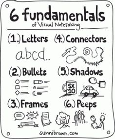 The 6 fundamentals of visual note taking from our friend @Gail Carroll Brown