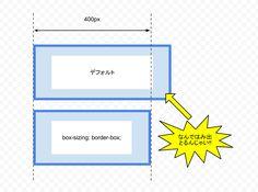 CSS3 の box-sizing が便利すぎる!! padding や border に依存しない width, height 指定