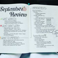 Review and preparing for next month. Top 8 Bullet Journal Ideas for 2016 – Bullet Journal®