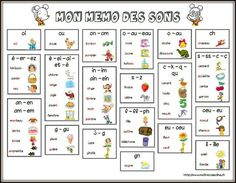 Mémo des sons - French sounds Plus French Worksheets, Phonics Worksheets, French Teaching Resources, Teaching French, French Language Lessons, French Lessons, English Language, French Kids, French Education