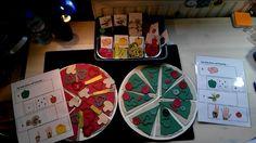 Op mijn pizza wil ik graag..... thema restaurant/voeding, wiskundige intitiatie