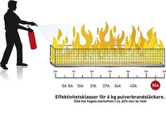 Brannslukker 55A