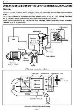 79 best toyota industrial manuals images toyota circuit diagram rh pinterest com