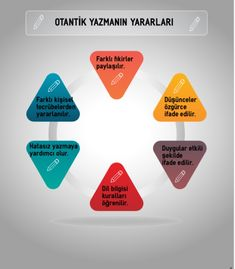 Otantik Yazma Dil, Music Instruments, Guitar, Musical Instruments, Guitars