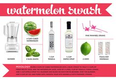Watermelon swash