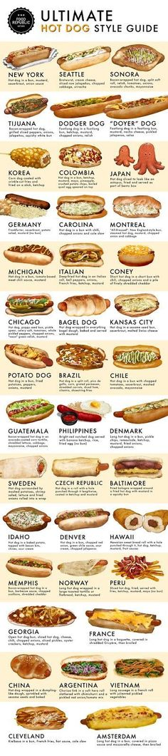 Recipes and Cooking Tips: 40 Ways The World Makes Awesome Hot Dogs | Food Republic. I love to travel and try new food. My family loves a good hot dog for dinner. I can't wait to try some of these fun varitations. The Japanese hot dot makes the perfect Halloween food.