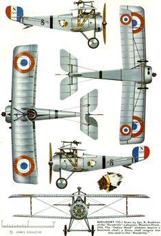Nieuport 17 C1 Unit: Lafayette Escadrille Serial: S (N1977) Pilot - Sgt.R.Soubiran. Western Front, 1916. The 'Indian Head' emblem depicts a ...