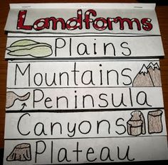 The AmazingClassroom.com Blog: Teaching Landforms.  Great definitions!