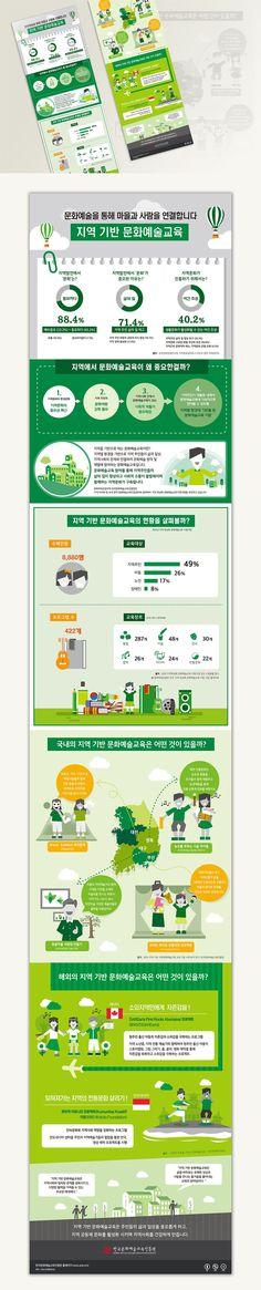 [Infographic] 2016 아르떼에 관한 인포그래픽