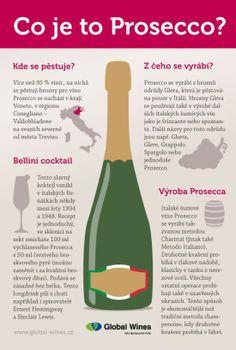 Co je to Prosecco - infografika