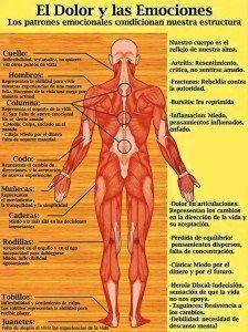 el-significado-metafisico-de-los-dolores-y-enfermedades